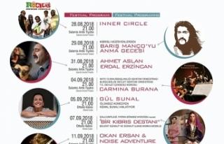 22. ULUSLARARASI MAĞUSA KÜLTÜR VE SANAT FESTİVALİ...
