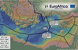 Güney Kıbrıs ve Girit Avrupa elektirk ağı ile...