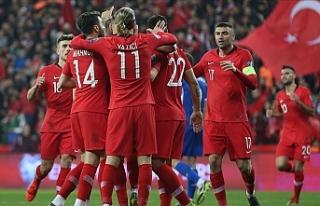 FIFA dünya sıralamasında yükseldi
