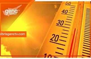 Hava sıcaklığı 31 dereceye kadar yükselecek