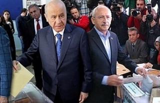 Türkiye'de liderlerin seçim değerlendirmeleri