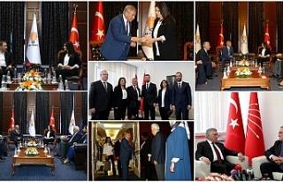 Türkiye'de siyasi partiler arasında bayramlaşma