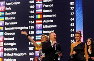 Macaristan 'fazla eş cinsel bulduğu için' Eurovision'dan...