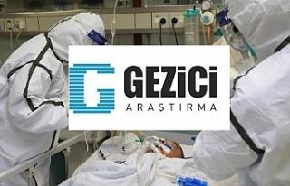 Gezici'den Türkiye'de Koronavirüs araştırması