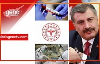 Türkiye'de virüsü yenen hasta sayısı 115 bine...