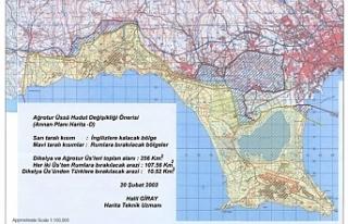 YDP, İngiltere'nin Rum tarafına arazi devretmesini...