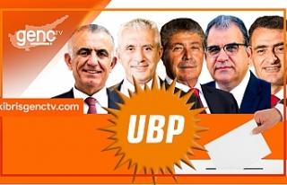 UBP Olağanüstü Kurultayında sonuç açıklandı