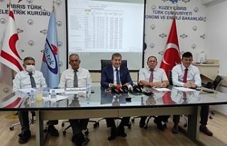 """Erdoğan: """"Elektrikte acilen fiyat düzenlemesine..."""