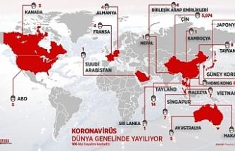 Koronavirüs hangi ülkelere yayıldı? Kaç kişi enfekte oldu?