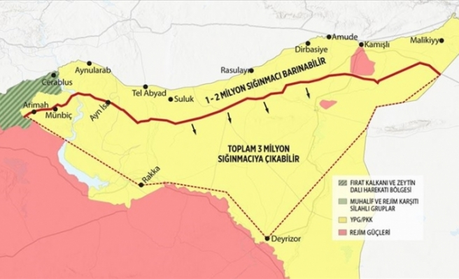 Türkiye 3 milyon Suriyeli için güvenli bölge önerdi