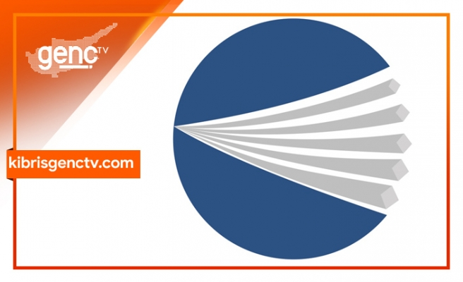 İstatistik Kurumu 2020 Hanehalkı İşgücü Anketi sonuçları