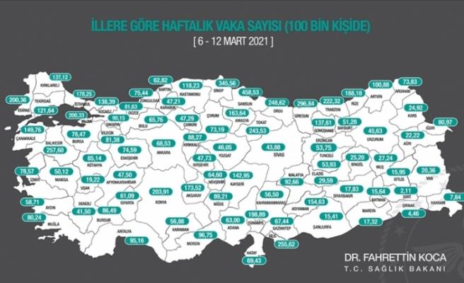 Türkiye'de illere göre haftalık Kovid-19 vaka sayılarını açıklandı